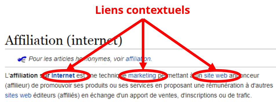 Exemple de liens contextuels