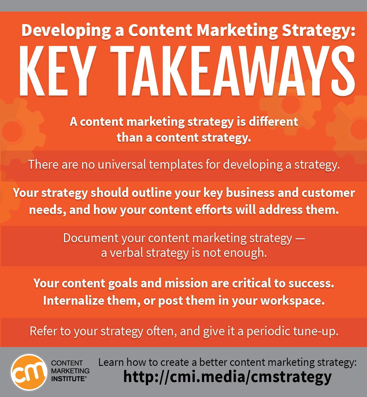 L'importance d'avoir une stratégie de marketing de contenu