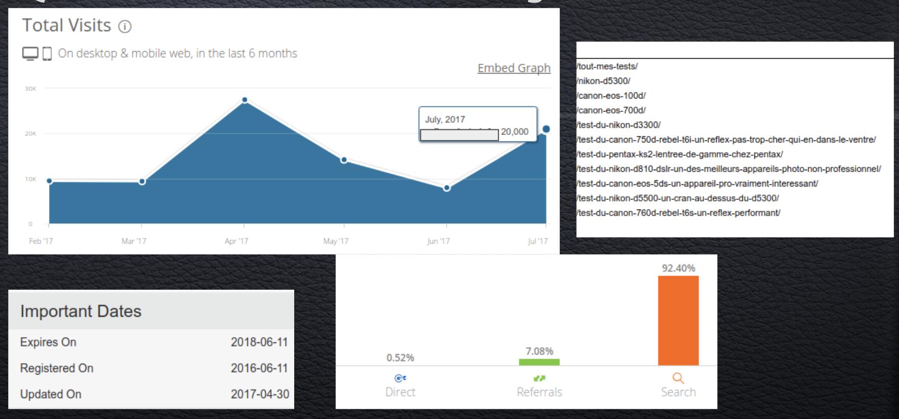 statistiques affiliation gagner de l'argent sur internet